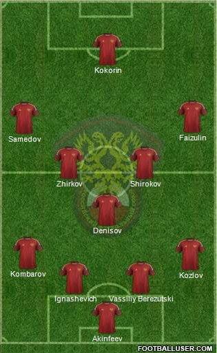 11 russia