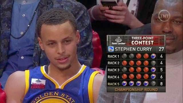 """os 27 pontos de Curry são a melhor pontuação total de sempre, mas agora os jogadores têm quatro moneyballs extra e a pontuação máxima passou de 30 para 34; na pontuação anterior, Curry teria feito 23, """"apenas"""" a 7ª melhor pontuação de sempre Fonte: @NBA"""