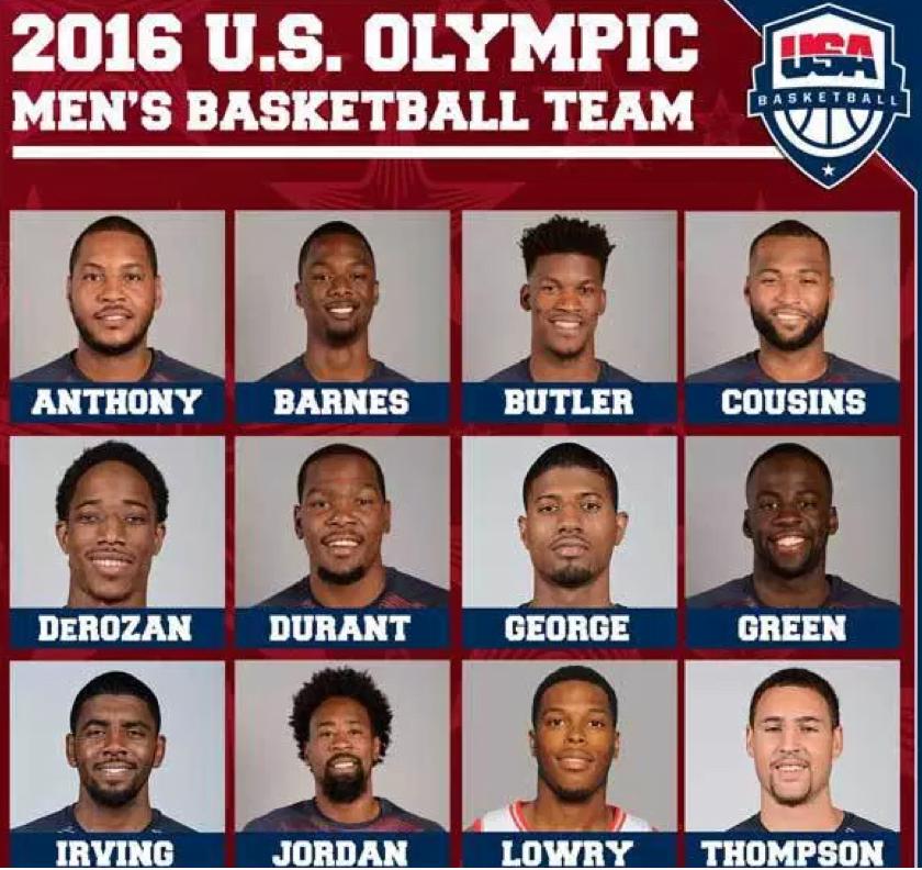 os 12 selecionados pelos EUA Fonte: USA Basketball