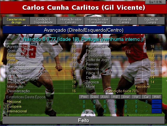 Fonte: Championship Manager 2